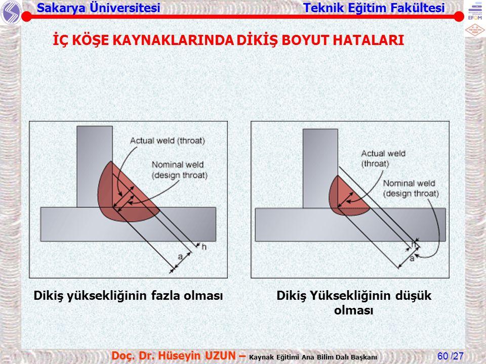 Sakarya Üniversitesi Teknik Eğitim Fakültesi /27 Doç. Dr. Hüseyin UZUN – Kaynak Eğitimi Ana Bilim Dalı Başkanı 60 Dikiş Yüksekliğinin düşük olması Dik