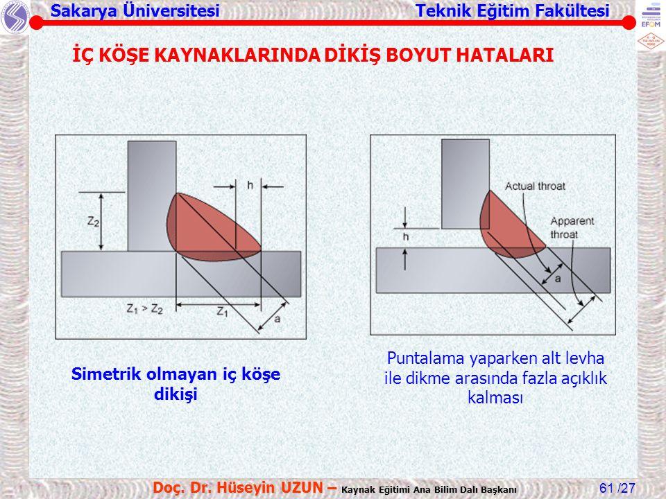 Sakarya Üniversitesi Teknik Eğitim Fakültesi /27 Doç. Dr. Hüseyin UZUN – Kaynak Eğitimi Ana Bilim Dalı Başkanı 61 Simetrik olmayan iç köşe dikişi Punt