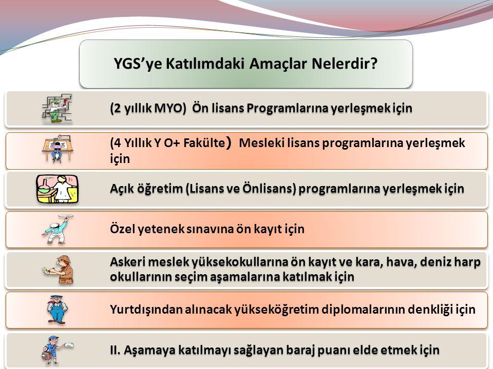 16 YGS'ye Katılımdaki Amaçlar Nelerdir.
