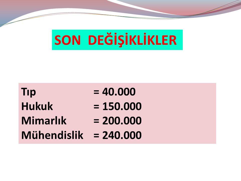 YGS - LYS KARŞILAŞTIRMA Marmara Ü.Halkla İliş. 190.758 480.655 432.626 İstanbul Ü.