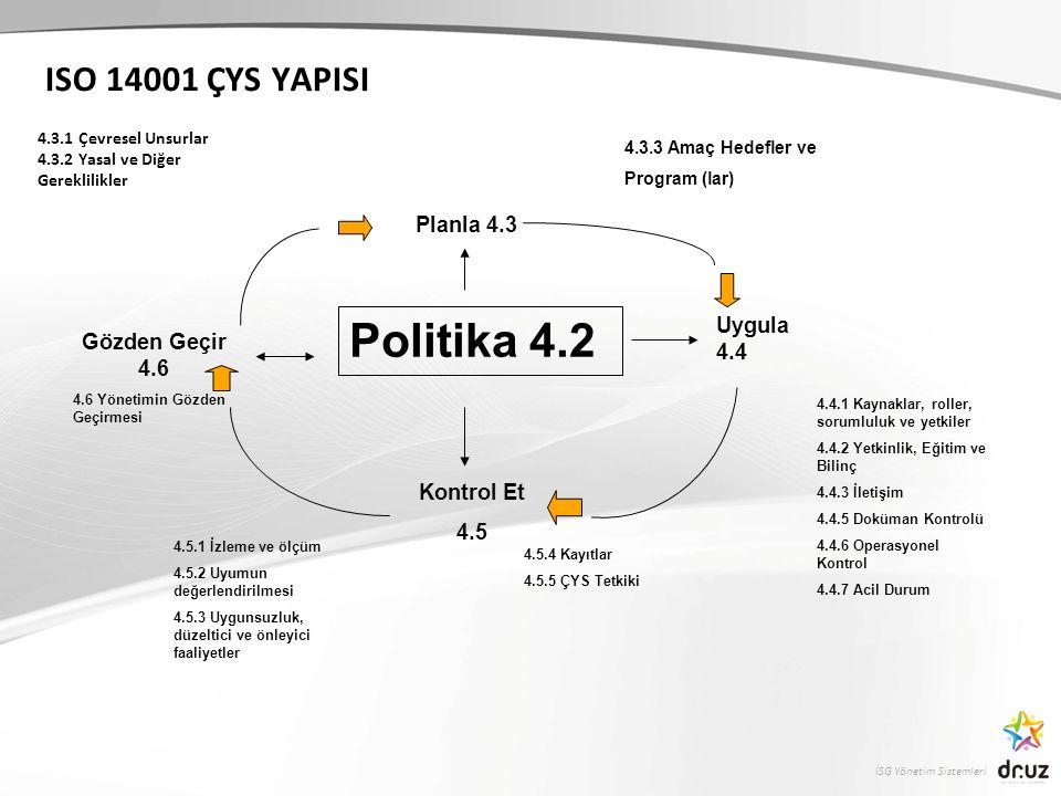 İSG Yönetim Sistemleri ISO 14001 ÇYS YAPISI 4.3.1 Çevresel Unsurlar 4.3.2 Yasal ve Diğer Gereklilikler 4.3.3 Amaç Hedefler ve Program (lar) Planla 4.3 Politika 4.2 Kontrol Et 4.5 Gözden Geçir 4.6 4.6 Yönetimin Gözden Geçirmesi 4.5.1 İzleme ve ölçüm 4.5.2 Uyumun değerlendirilmesi 4.5.3 Uygunsuzluk, düzeltici ve önleyici faaliyetler 4.5.4 Kayıtlar 4.5.5 ÇYS Tetkiki 4.4.1 Kaynaklar, roller, sorumluluk ve yetkiler 4.4.2 Yetkinlik, Eğitim ve Bilinç 4.4.3 İletişim 4.4.5 Doküman Kontrolü 4.4.6 Operasyonel Kontrol 4.4.7 Acil Durum Uygula 4.4