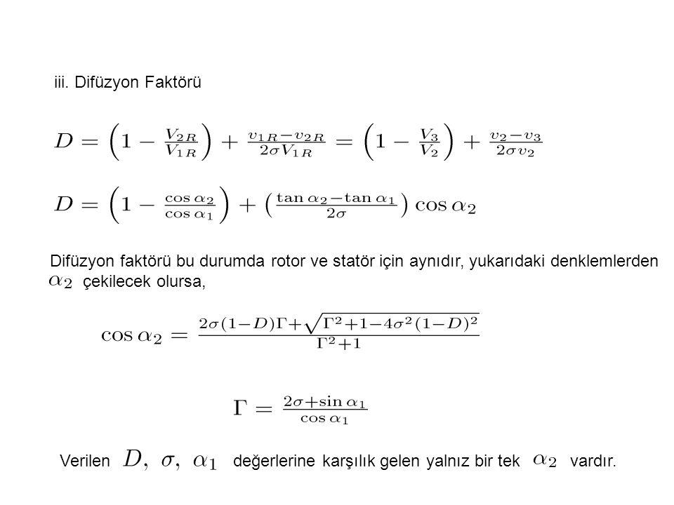 iii. Difüzyon Faktörü Difüzyon faktörü bu durumda rotor ve statör için aynıdır, yukarıdaki denklemlerden çekilecek olursa, Verilendeğerlerine karşılık