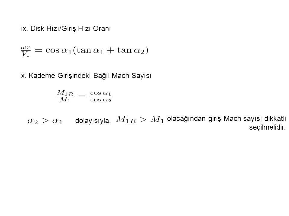 ix. Disk Hızı/Giriş Hızı Oranı x. Kademe Girişindeki Bağıl Mach Sayısı dolayısıyla, olacağından giriş Mach sayısı dikkatli seçilmelidir.