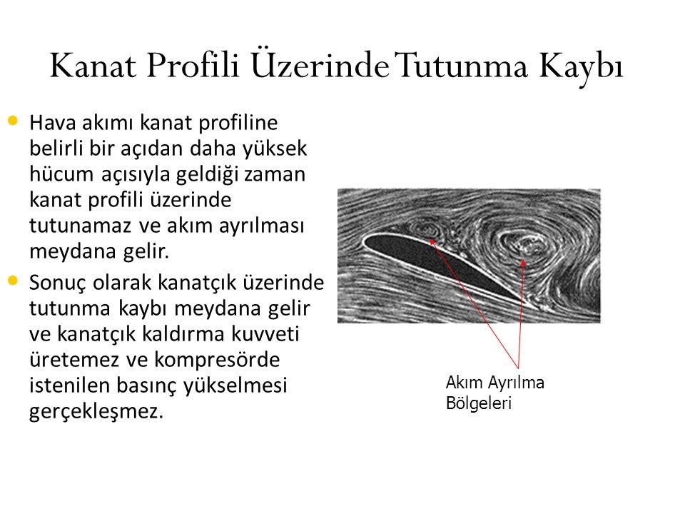 Kanat Profili Üzerinde Tutunma Kaybı Hava akımı kanat profiline belirli bir açıdan daha yüksek hücum açısıyla geldiği zaman kanat profili üzerinde tut