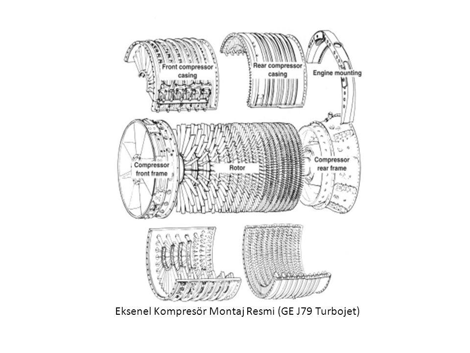 Eksenel Kompresör Montaj Resmi (GE J79 Turbojet)