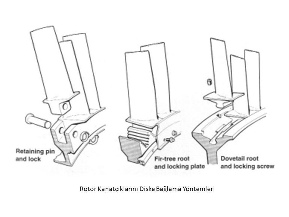 Rotor Kanatçıklarını Diske Bağlama Yöntemleri