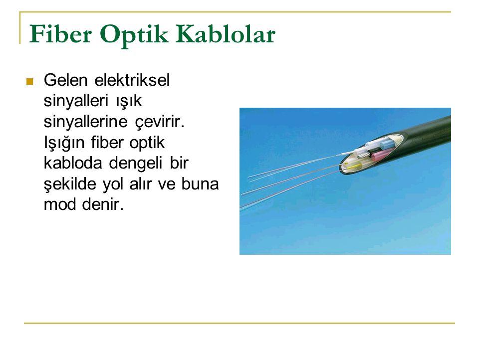 Fiber Optik Kablolar Gelen elektriksel sinyalleri ışık sinyallerine çevirir. Işığın fiber optik kabloda dengeli bir şekilde yol alır ve buna mod denir