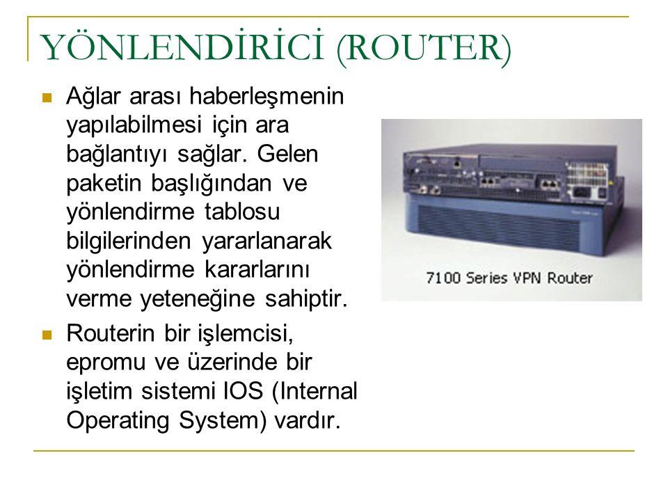 YÖNLENDİRİCİ (ROUTER) Ağlar arası haberleşmenin yapılabilmesi için ara bağlantıyı sağlar.