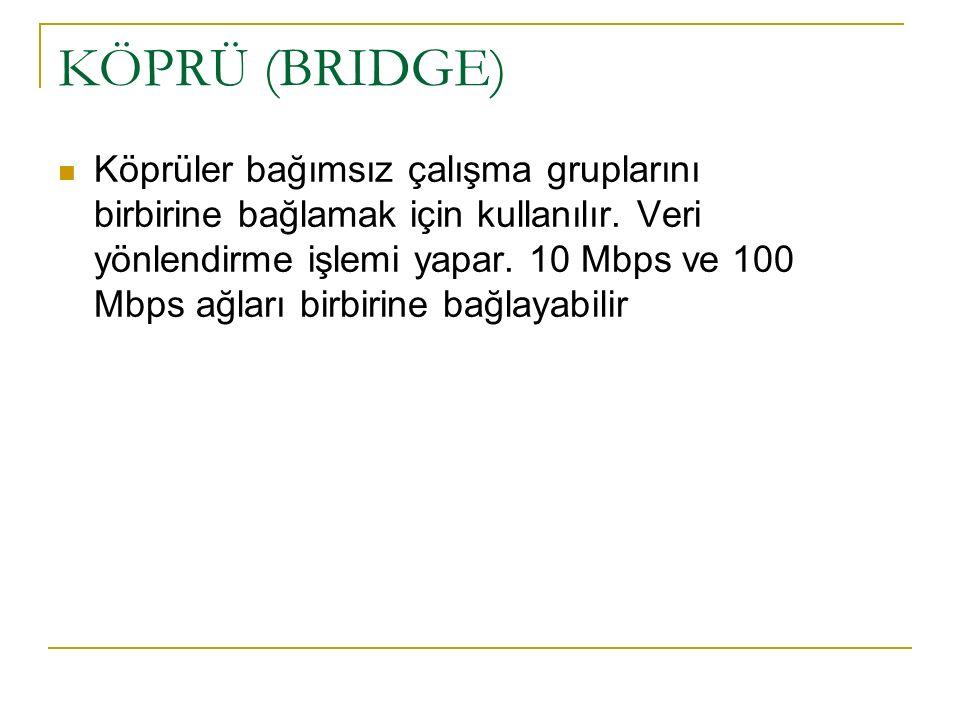 KÖPRÜ (BRIDGE) Köprüler bağımsız çalışma gruplarını birbirine bağlamak için kullanılır. Veri yönlendirme işlemi yapar. 10 Mbps ve 100 Mbps ağları birb
