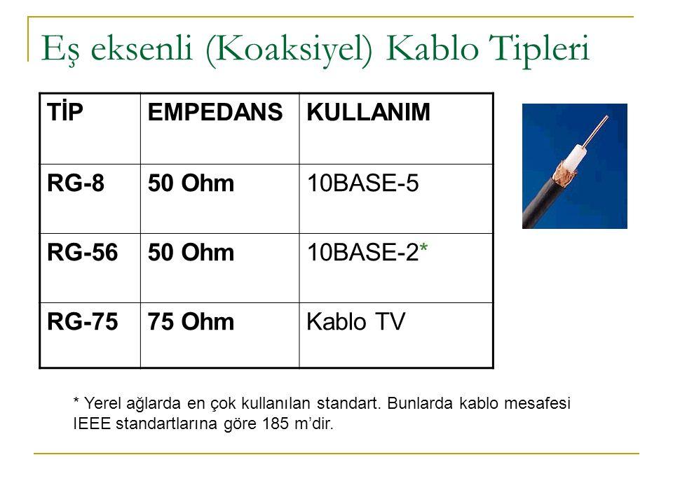 Eş eksenli (Koaksiyel) Kablo Tipleri TİPEMPEDANSKULLANIM RG-850 Ohm10BASE-5 RG-5650 Ohm10BASE-2* RG-7575 OhmKablo TV * Yerel ağlarda en çok kullanılan standart.