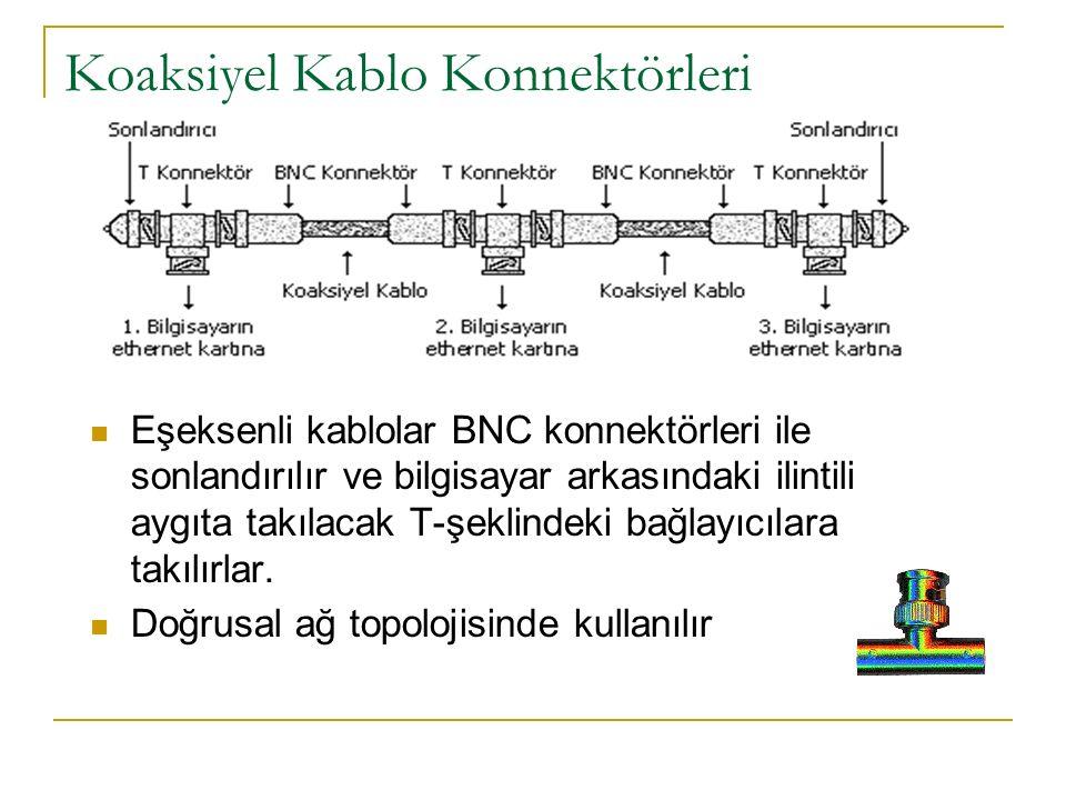 Koaksiyel Kablo Konnektörleri Eşeksenli kablolar BNC konnektörleri ile sonlandırılır ve bilgisayar arkasındaki ilintili aygıta takılacak T-şeklindeki bağlayıcılara takılırlar.