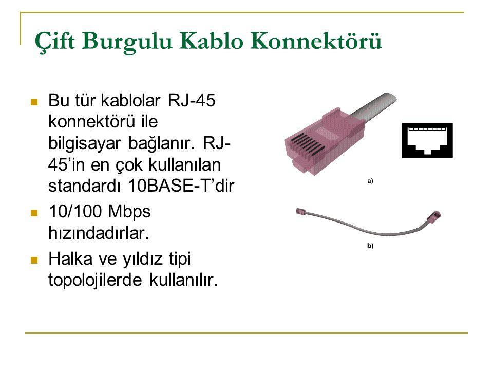 Çift Burgulu Kablo Konnektörü Bu tür kablolar RJ-45 konnektörü ile bilgisayar bağlanır. RJ- 45'in en çok kullanılan standardı 10BASE-T'dir 10/100 Mbps