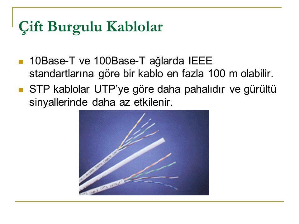 Çift Burgulu Kablolar 10Base-T ve 100Base-T ağlarda IEEE standartlarına göre bir kablo en fazla 100 m olabilir.