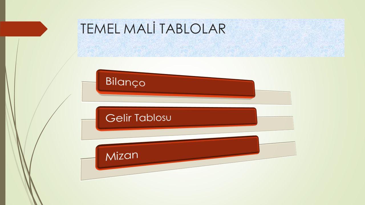Bilançoda Varlık ve Kaynakların Dağılımı Aktif X TİCARET İŞLETMESİ../../...