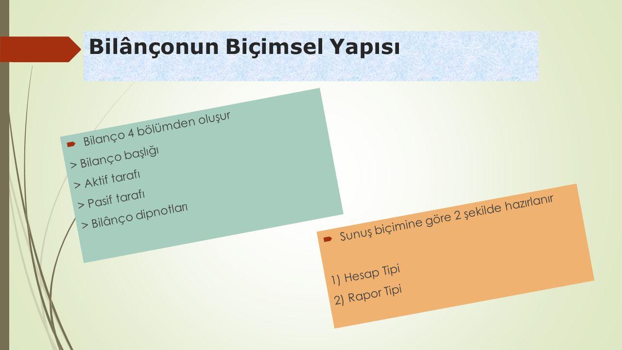Hesap Tipi Bilanço AKTİF X TİCARET İŞLETMESİ../../..