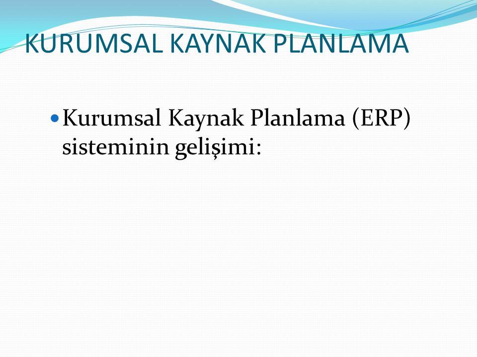 KURUMSAL KAYNAK PLANLAMA Kurumsal Kaynak Planlama (ERP) sisteminin gelişimi: