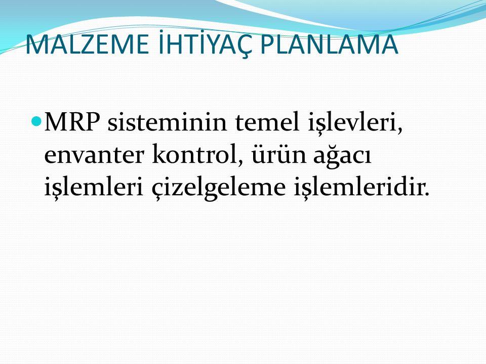 MALZEME İHTİYAÇ PLANLAMA MRP sisteminin temel işlevleri, envanter kontrol, ürün ağacı işlemleri çizelgeleme işlemleridir.