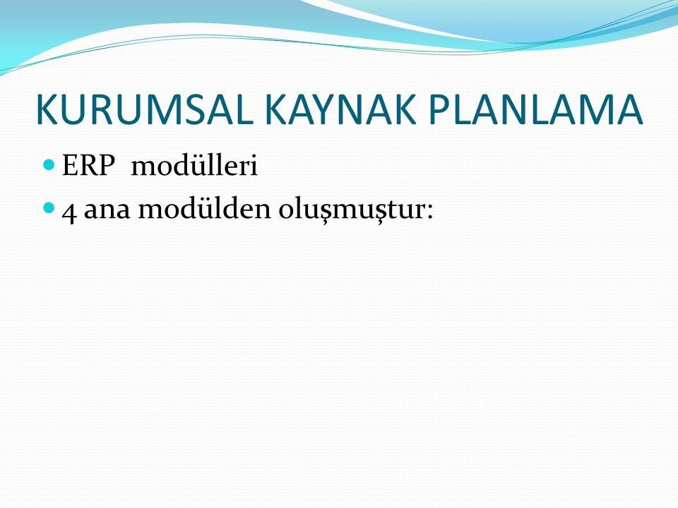 KURUMSAL KAYNAK PLANLAMA ERP modülleri 4 ana modülden oluşmuştur: