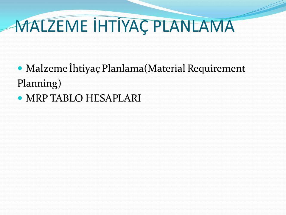 MALZEME İHTİYAÇ PLANLAMA Malzeme İhtiyaç Planlama(Material Requirement Planning) MRP TABLO HESAPLARI