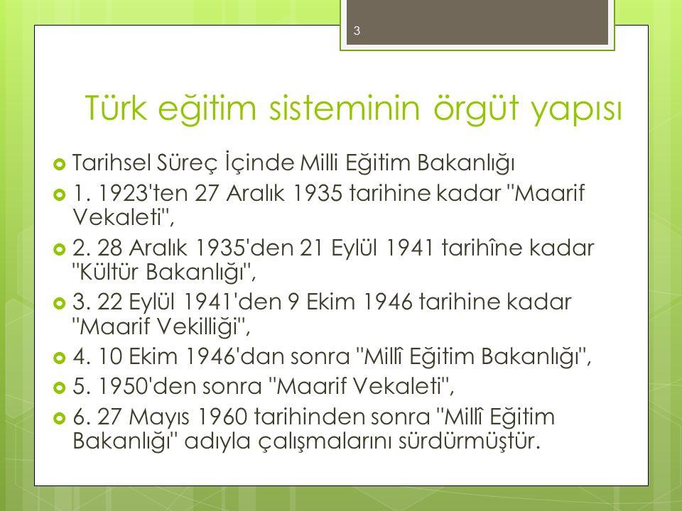 Türk eğitim sisteminin örgüt yapısı  Tarihsel Süreç İçinde Milli Eğitim Bakanlığı  1. 1923'ten 27 Aralık 1935 tarihine kadar