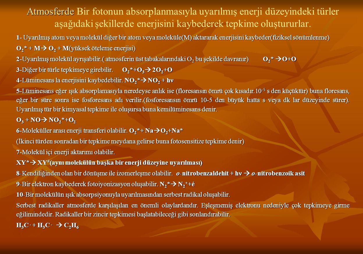 Atmosferde Atmosferde Bir fotonun absorplanmasıyla uyarılmış enerji düzeyindeki türler aşağıdaki şekillerde enerjisini kaybederek tepkime oluştururlar.