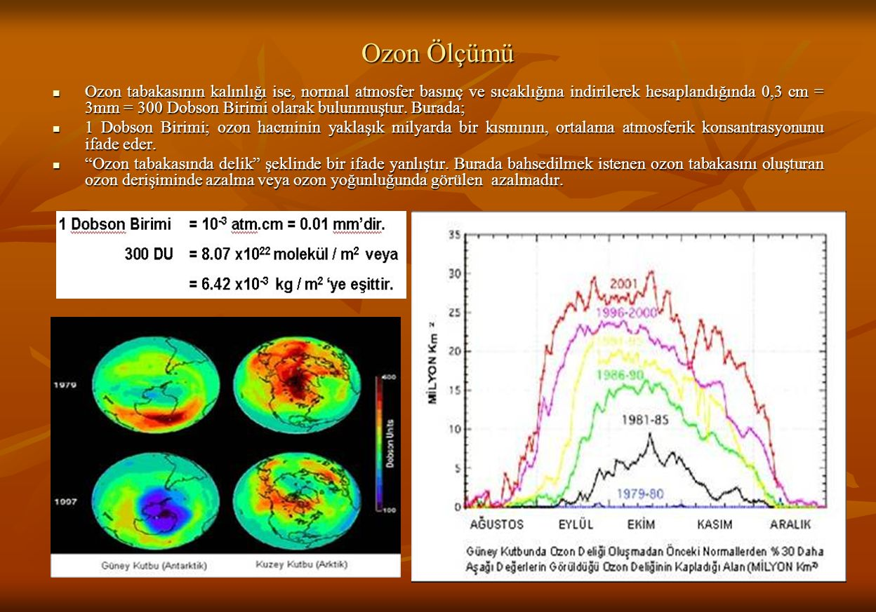 Ozon Ölçümü Ozon tabakasının kalınlığı ise, normal atmosfer basınç ve sıcaklığına indirilerek hesaplandığında 0,3 cm = 3mm = 300 Dobson Birimi olarak bulunmuştur.