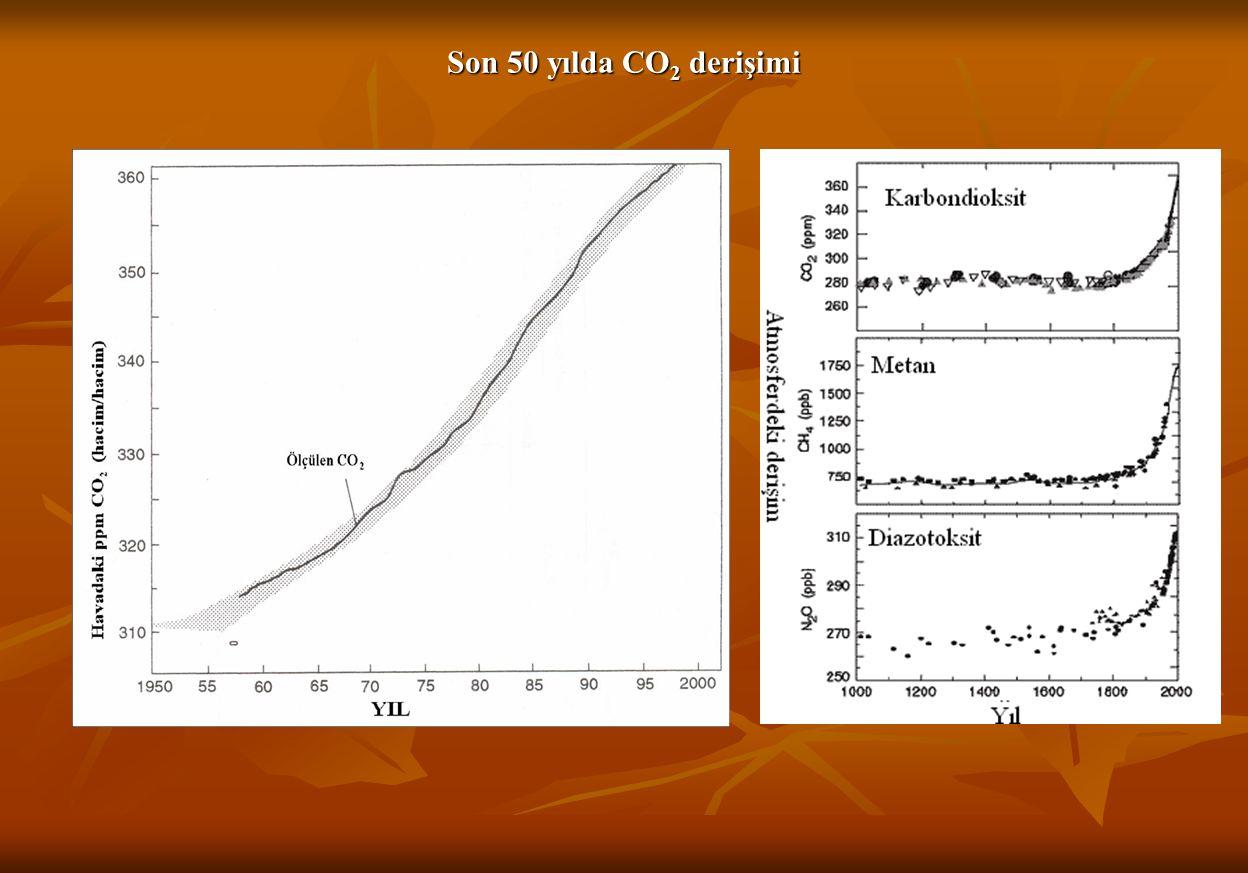 3-Asılı Partiküler Madde (PM 10 ): 3-Asılı Partiküler Madde (PM 10 ): ß Işını Absorbsiyon Yöntemi: ß Işını Absorbsiyon Yöntemi: Bir filtre şeridi üzerinde toplanan partiküler maddelerin, ß ışınları absorbsiyonu ve derişiminin dolaylı olarak ölçümüne olanak sağlayan bir yöntemdir.