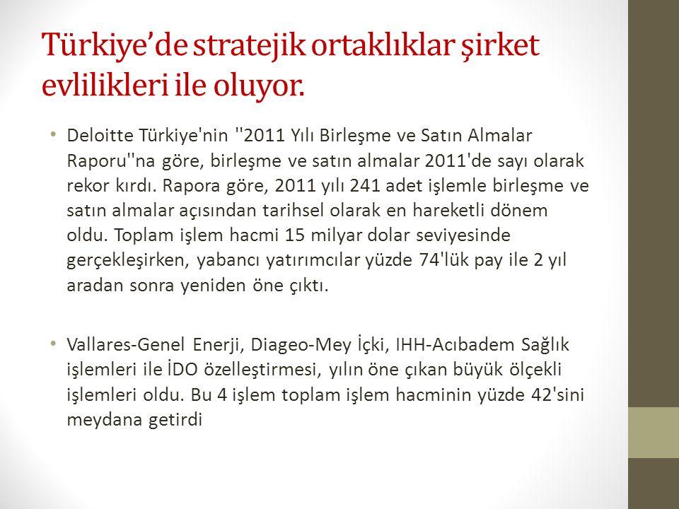 Türkiye'de stratejik ortaklıklar şirket evlilikleri ile oluyor. Deloitte Türkiye'nin ''2011 Yılı Birleşme ve Satın Almalar Raporu''na göre, birleşme v