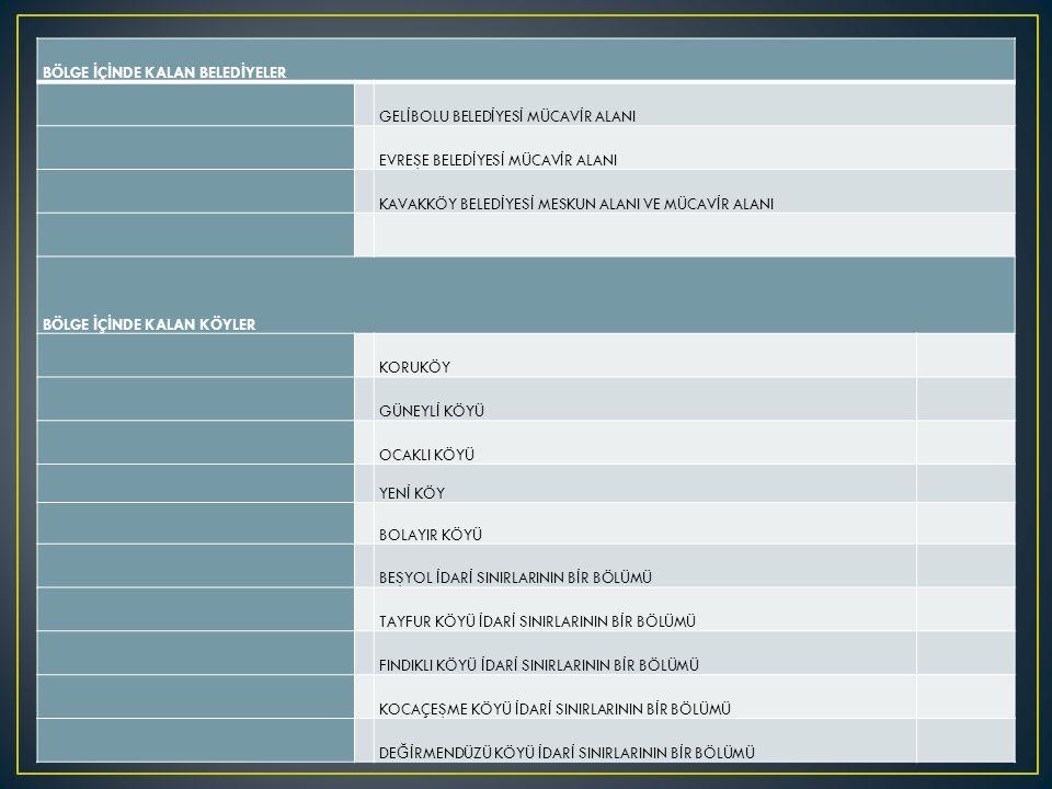 Do ğ al Sit Alanı Tescil ve De ğ işiklik Tekliflerinin de ğ erlendirilmesi İ mar Planı/ İ mar Planı de ğ işikili ğ i / itirazarın de ğ erlendirilmesi rapora ba ğ lanması Geçiş Dönemi Yapılanma Koşulları Belirleme Altyapı Uygulamaları / Yol Açılması / Kazı-Sondaj Talepleri ve izinleri Yenilenebilir Enerji Uygulamaları / Enerji Nakil Hattı / GSM Baz istasyonu izinleri Madencilik faliyetleri İ zinsiz Uygulamalar / kaçak yapı Anıt A ğ aç Tescili ve Bakımı Satış, Kiralama, Tahsis, Kamulaştırma Mimari Proje ve Uygulamaları / Peyzaj Proje ve Uygulamaları / Yapı Onarım, Tadilat, Yıkım Orman Uygulamaları ve A ğ açlandırma Kıyı Yapısı ve Kıyı Düzenlemeleri / Ahşap İ skele İ fraz, Tevhit ve imar uygulamaları / Cins De ğ işikli ğ i / Parselasyon Planı Tarımsal Faaliyetler / Mesire Yerleri ve Günübirlik Alanlar ile ilgili uydulamalar ÖÇKB Denetim ve Sekretarya görevi