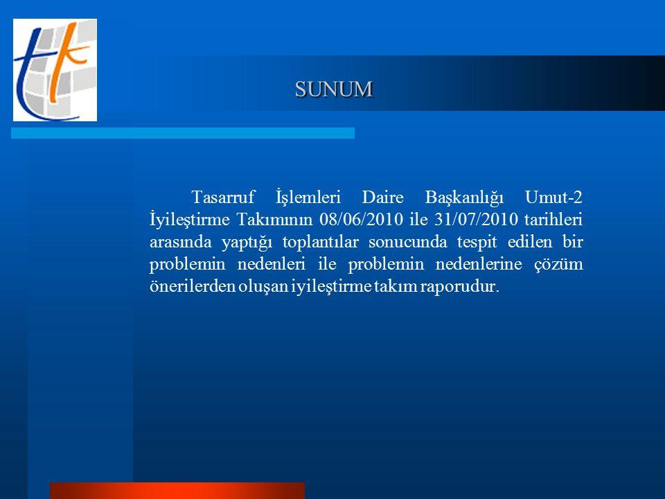 SUNUM SUNUM Tasarruf İşlemleri Daire Başkanlığı Umut-2 İyileştirme Takımının 08/06/2010 ile 31/07/2010 tarihleri arasında yaptığı toplantılar sonucund