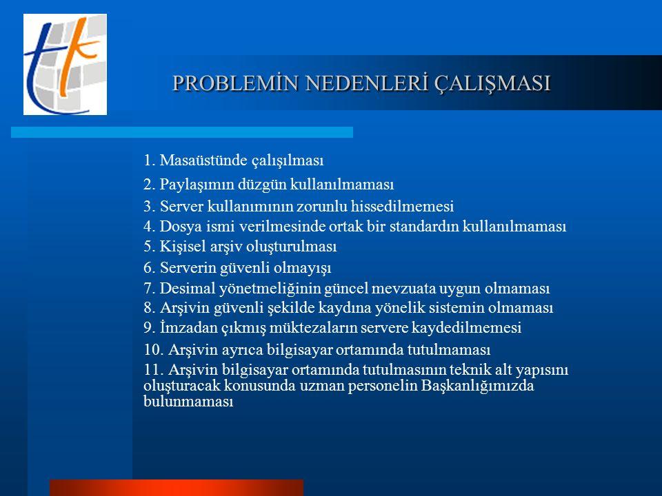 PROBLEMİN NEDENLERİ ÇALIŞMASI PROBLEMİN NEDENLERİ ÇALIŞMASI 1. Masaüstünde çalışılması 2. Paylaşımın düzgün kullanılmaması 3. Server kullanımının zoru