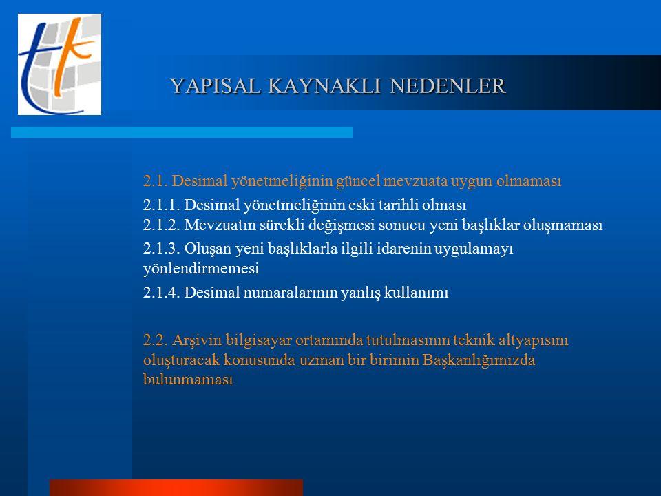 YAPISAL KAYNAKLI NEDENLER YAPISAL KAYNAKLI NEDENLER 2.1.
