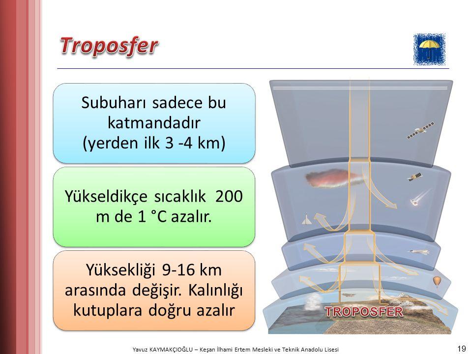 Yavuz KAYMAKÇIOĞLU – Keşan İlhami Ertem Mesleki ve Teknik Anadolu Lisesi Subuharı sadece bu katmandadır (yerden ilk 3 -4 km) Yükseldikçe sıcaklık 200 m de 1 °C azalır.
