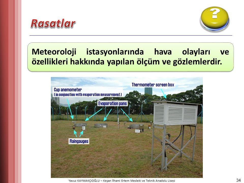 Yavuz KAYMAKÇIOĞLU – Keşan İlhami Ertem Mesleki ve Teknik Anadolu Lisesi Meteoroloji istasyonlarında hava olayları ve özellikleri hakkında yapılan ölçüm ve gözlemlerdir.