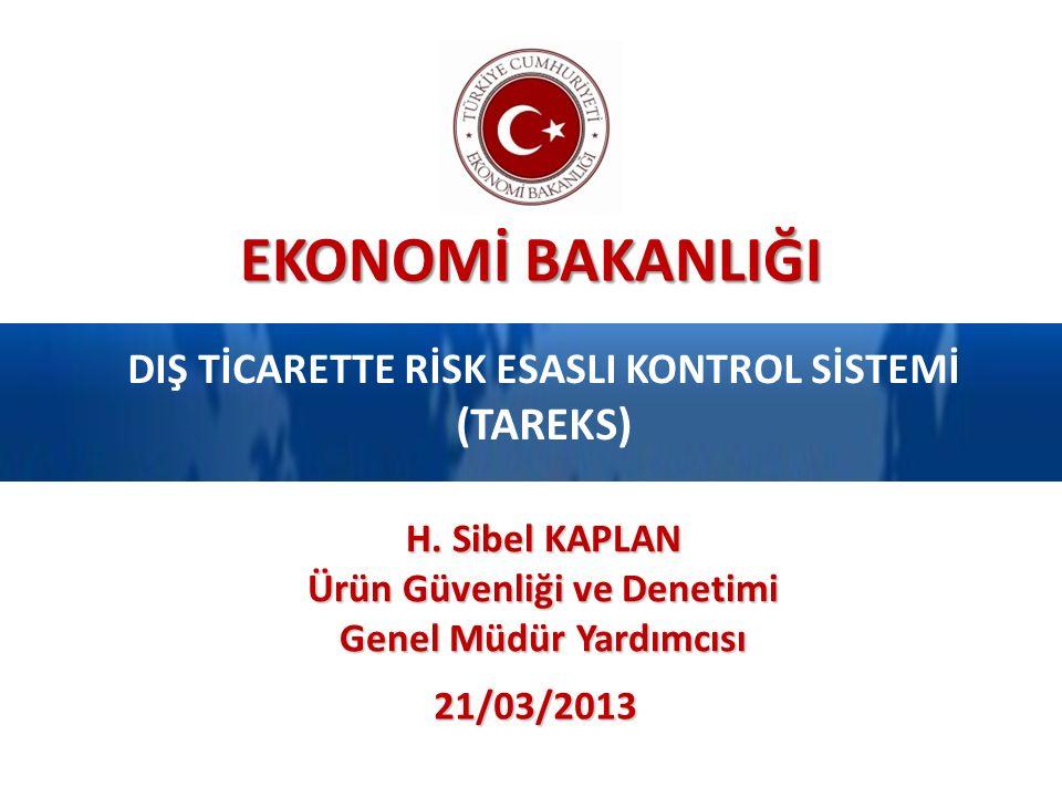 EKONOMİ BAKANLIĞI DIŞ TİCARETTE RİSK ESASLI KONTROL SİSTEMİ (TAREKS) 21/03/2013 H.