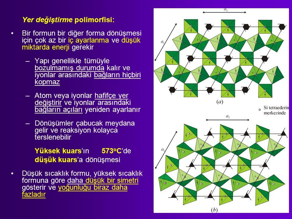 Yer değiştirme polimorfisi: Bir formun bir diğer forma dönüşmesi için çok az bir iç ayarlanma ve düşük miktarda enerji gerekir –Yapı genellikle tümüyle bozulmamış durumda kalır ve iyonlar arasındaki bağların hiçbiri kopmaz –Atom veya iyonlar hafifçe yer değiştirir ve iyonlar arasındaki bağların açıları yeniden ayarlanır –Dönüşümler çabucak meydana gelir ve reaksiyon kolayca terslenebilir Yüksek kuars'ın 573 o C'de düşük kuars'a dönüşmesi Düşük sıcaklık formu, yüksek sıcaklık formuna göre daha düşük bir simetri gösterir ve yoğunluğu biraz daha fazladır