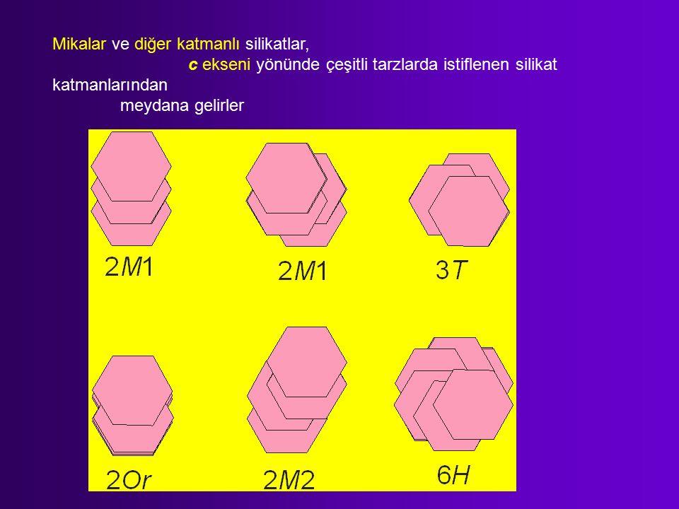 Mikalar ve diğer katmanlı silikatlar, c ekseni yönünde çeşitli tarzlarda istiflenen silikat katmanlarından meydana gelirler