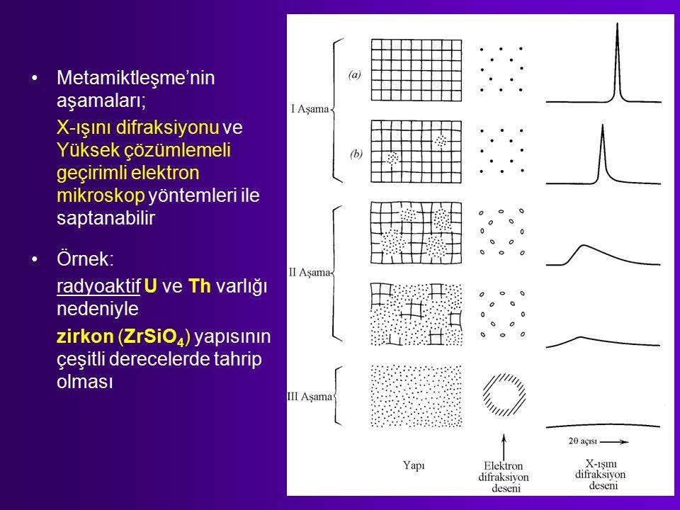 Metamiktleşme'nin aşamaları; X-ışını difraksiyonu ve Yüksek çözümlemeli geçirimli elektron mikroskop yöntemleri ile saptanabilir Örnek: radyoaktif U ve Th varlığı nedeniyle zirkon (ZrSiO 4 ) yapısının çeşitli derecelerde tahrip olması