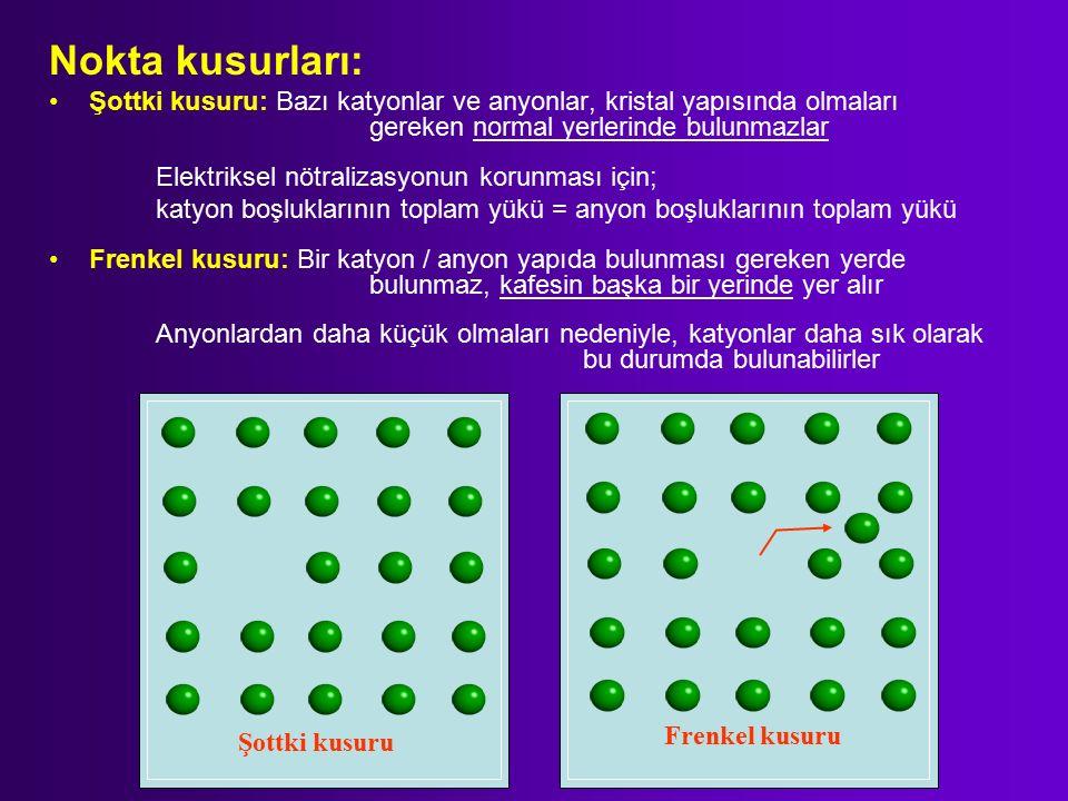 Nokta kusurları: Şottki kusuru: Bazı katyonlar ve anyonlar, kristal yapısında olmaları gereken normal yerlerinde bulunmazlar Elektriksel nötralizasyonun korunması için; katyon boşluklarının toplam yükü = anyon boşluklarının toplam yükü Frenkel kusuru: Bir katyon / anyon yapıda bulunması gereken yerde bulunmaz, kafesin başka bir yerinde yer alır Anyonlardan daha küçük olmaları nedeniyle, katyonlar daha sık olarak bu durumda bulunabilirler Şottki kusuru Frenkel kusuru