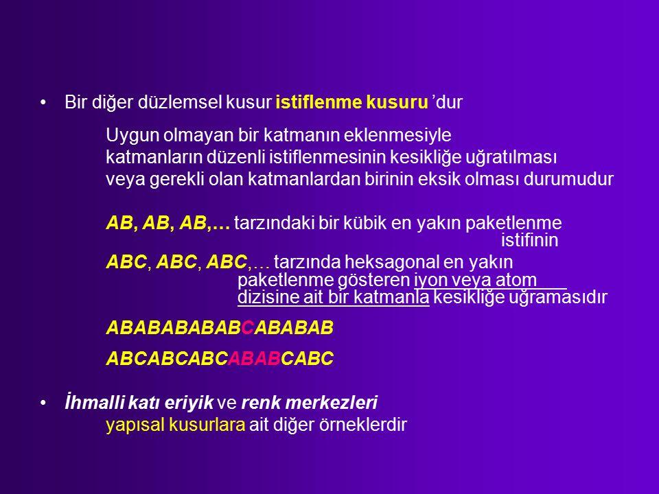 Bir diğer düzlemsel kusur istiflenme kusuru 'dur Uygun olmayan bir katmanın eklenmesiyle katmanların düzenli istiflenmesinin kesikliğe uğratılması veya gerekli olan katmanlardan birinin eksik olması durumudur AB, AB, AB,… tarzındaki bir kübik en yakın paketlenme istifinin ABC, ABC, ABC,… tarzında heksagonal en yakın paketlenme gösteren iyon veya atom dizisine ait bir katmanla kesikliğe uğramasıdır ABABABABABCABABAB ABCABCABCABABCABC İhmalli katı eriyik ve renk merkezleri yapısal kusurlara ait diğer örneklerdir