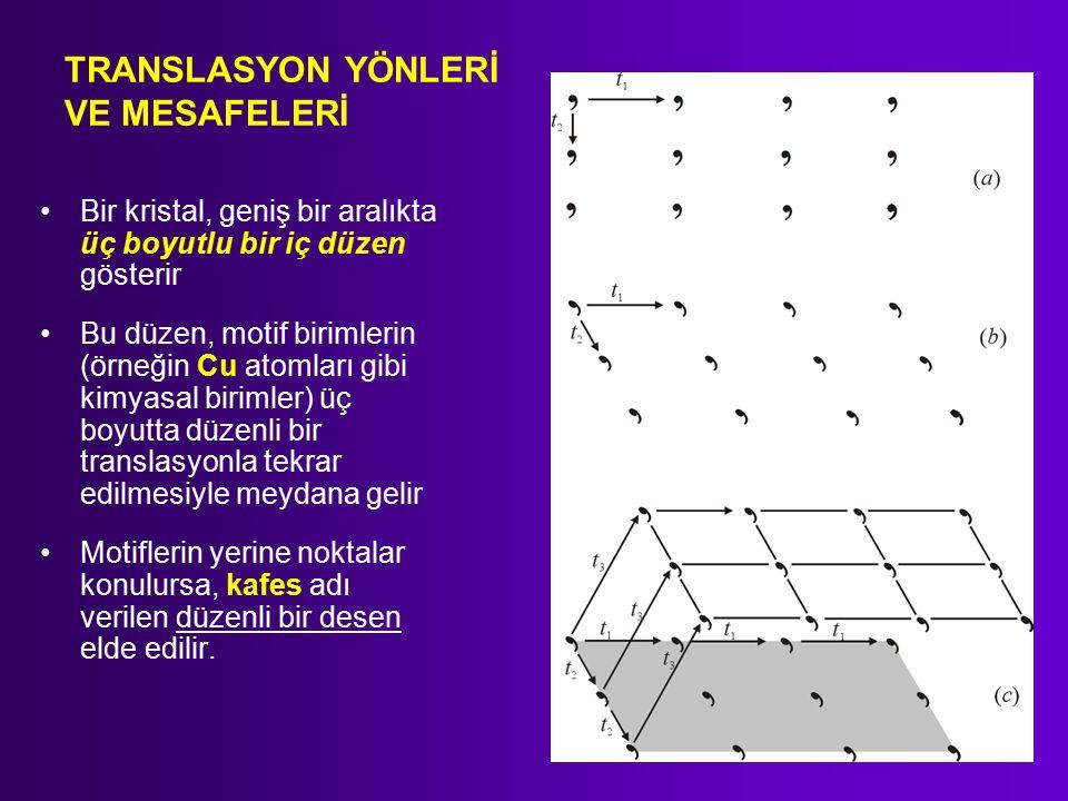 TRANSLASYON YÖNLERİ VE MESAFELERİ Bir kristal, geniş bir aralıkta üç boyutlu bir iç düzen gösterir Bu düzen, motif birimlerin (örneğin Cu atomları gibi kimyasal birimler) üç boyutta düzenli bir translasyonla tekrar edilmesiyle meydana gelir Motiflerin yerine noktalar konulursa, kafes adı verilen düzenli bir desen elde edilir.