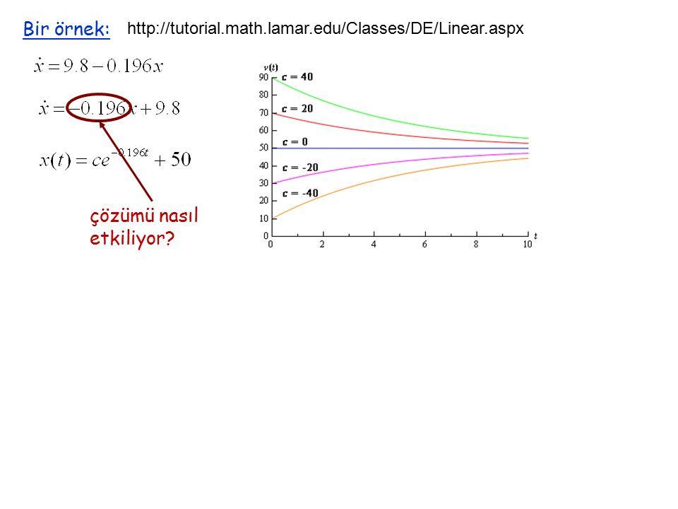 2.Mertebeden Diferansiyel Denklemlerin Çözümü Çözüm, 1.