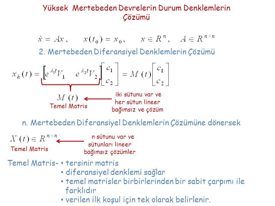 Yüksek Mertebeden Devrelerin Durum Denklemlerin Çözümü Temel Matris 2. Mertebeden Diferansiyel Denklemlerin Çözümü iki sütunu var ve her sütun lineer