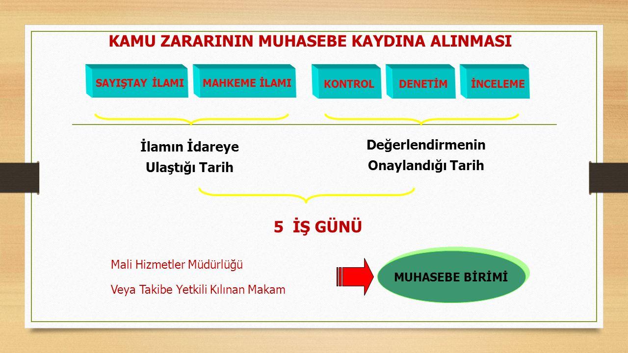 HAZIRLAYANLAR SEZER ALP CANLI 2012473038 İLKSEN TOPTAŞ 2012473107 HASAN EKİZ 2012473048