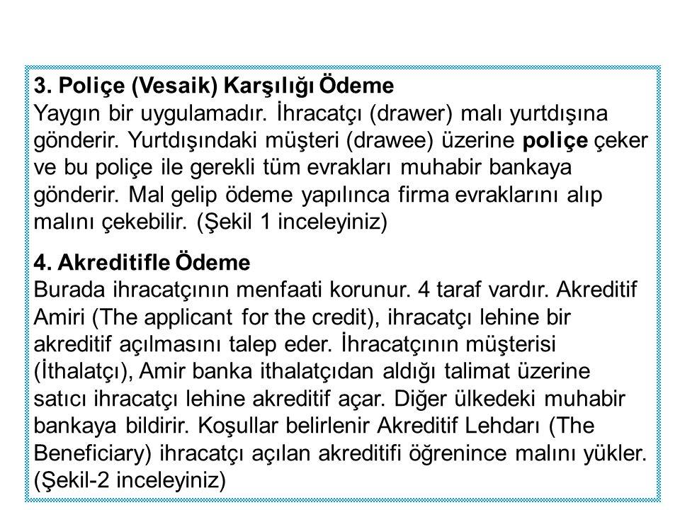 3. Poliçe (Vesaik) Karşılığı Ödeme Yaygın bir uygulamadır. İhracatçı (drawer) malı yurtdışına gönderir. Yurtdışındaki müşteri (drawee) üzerine poliçe