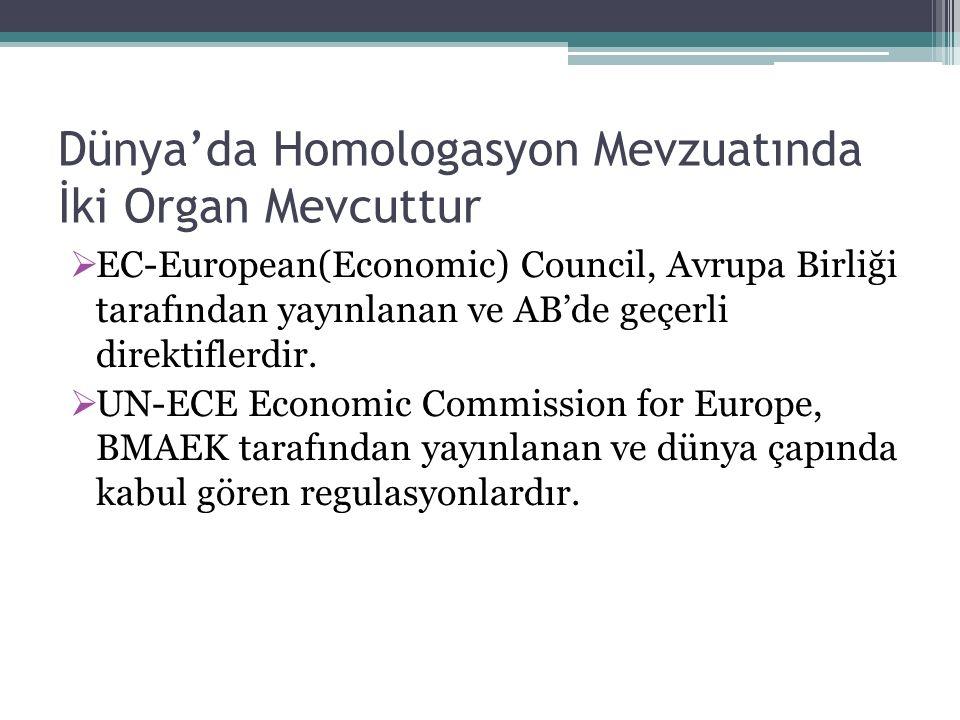 Dünya'da Homologasyon Mevzuatında İki Organ Mevcuttur  EC-European(Economic) Council, Avrupa Birliği tarafından yayınlanan ve AB'de geçerli direktiflerdir.