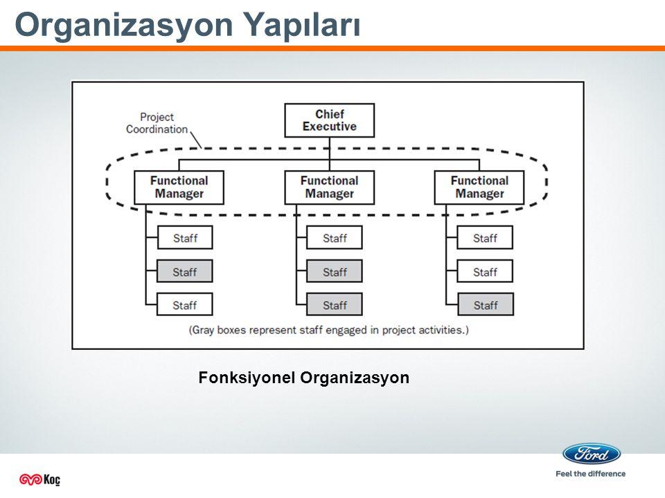 Organizasyon Yapıları Fonksiyonel Organizasyon