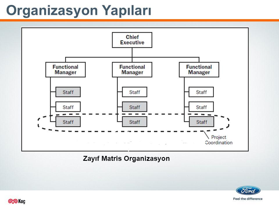 Organizasyon Yapıları Zayıf Matris Organizasyon