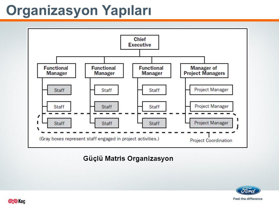 Organizasyon Yapıları Güçlü Matris Organizasyon