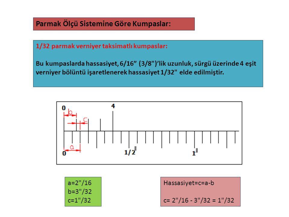 Parmak Ölçü Sistemine Göre Kumpaslar: 1/32 parmak verniyer taksimatlı kumpaslar: Bu kumpaslarda hassasiyet, 6/16 (3/8 )'lik uzunluk, sürgü üzerinde 4 eşit verniyer bölüntü işaretlenerek hassasiyet 1/32 elde edilmiştir.